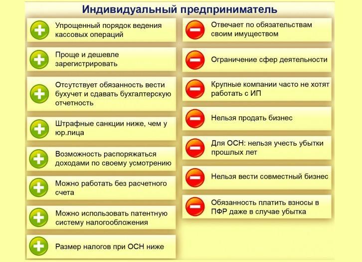 Плюсы и минусы регистрации в качестве ИП