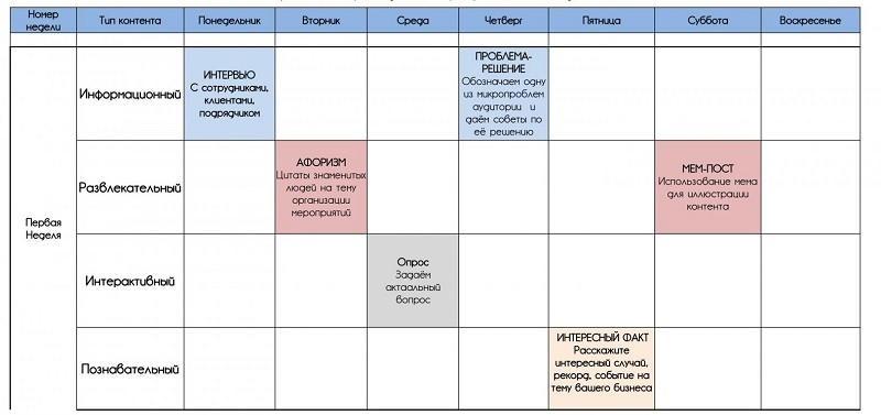 Пример контент-плана (1 неделя)