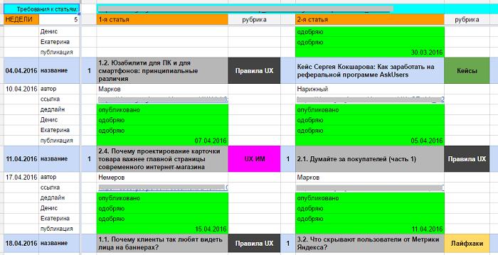 Вариант оформления контент-плана
