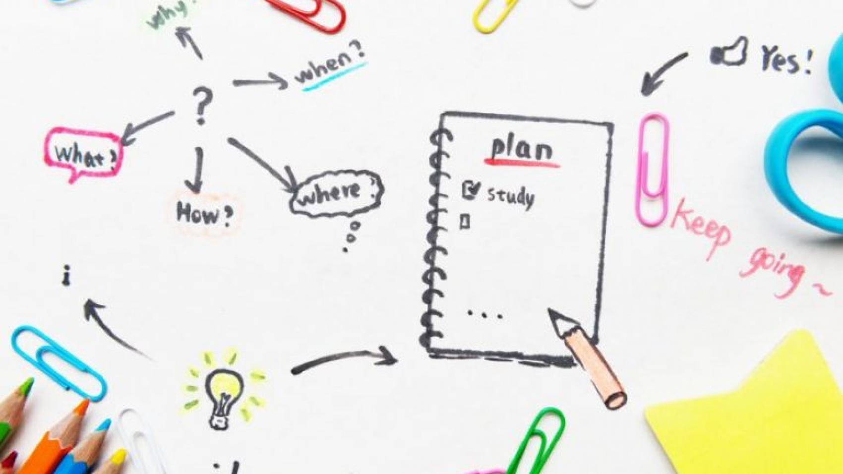 Как создать план продаж
