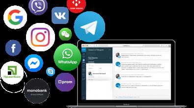 Комплексный подход к общению с клиентами на сайте